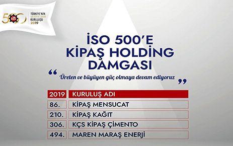 İSO 500'e Kipaş holding damgası