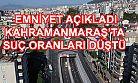 Kahramanmaraş'ta suç oranları açıklandı