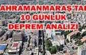 Kahramanmaraş'taki deprem