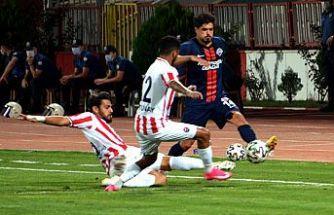 Kahramanmaraşspor: 0 Hekimoğlu Trabzon: 0